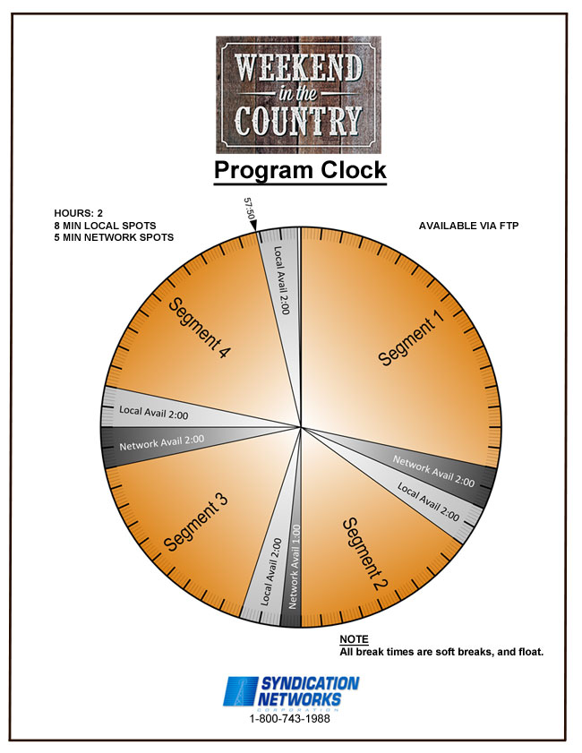 Weekend in the Country Program Clock